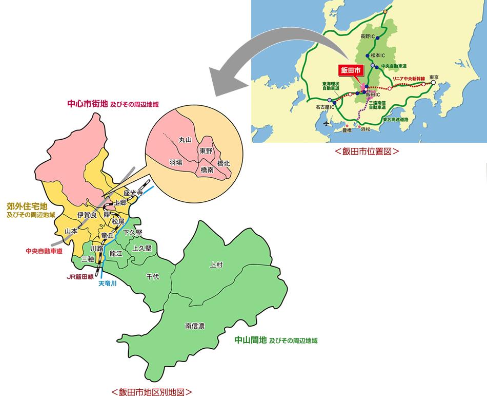 空き家バンクのご案内 - 飯田市ホームページ