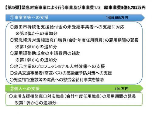 コロナ 感染 市 飯田